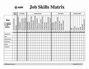 image gallery skills matrix With competency matrix template