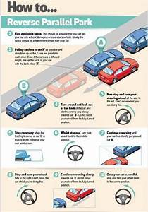 Guide On How To Parallel Park