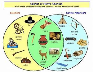 Native American  Thinking Maps And Venn Diagrams On Pinterest