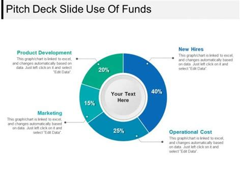 pitch deck    funds powerpoint show graphics