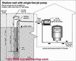 40 Air In Water Pipes From Well  Plumbing Problems