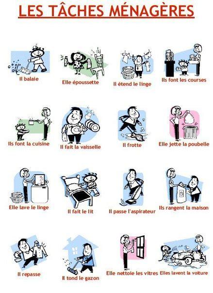 vocabulaire de la chambre французский легко les tâches ménagères домашние дела