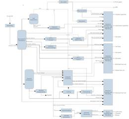 draw a floor plan flowchart types and flowchart uses