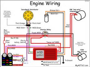 similiar car alternator wiring schematic keywords one wire alternator wiring diagram please ffcars com factory five
