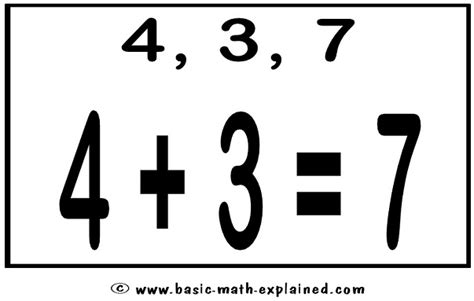 basic math all about addition