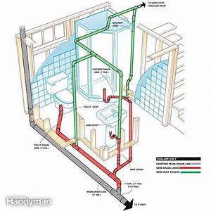 Plumbing Layout For Typical Basement Bathroom