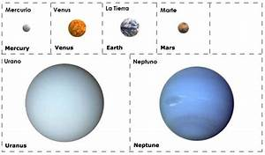 Planets in Size Order Smallest to Largest (page 3) - Pics ...