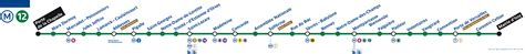 metro ligne 12