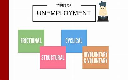Unemployment Types Frictional Cyclical Structural Ebook