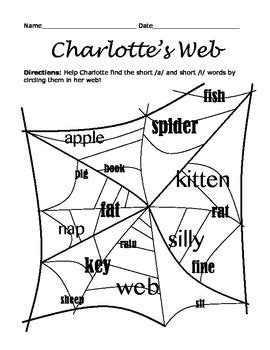 Activities, Charlottes Web And Student On Pinterest