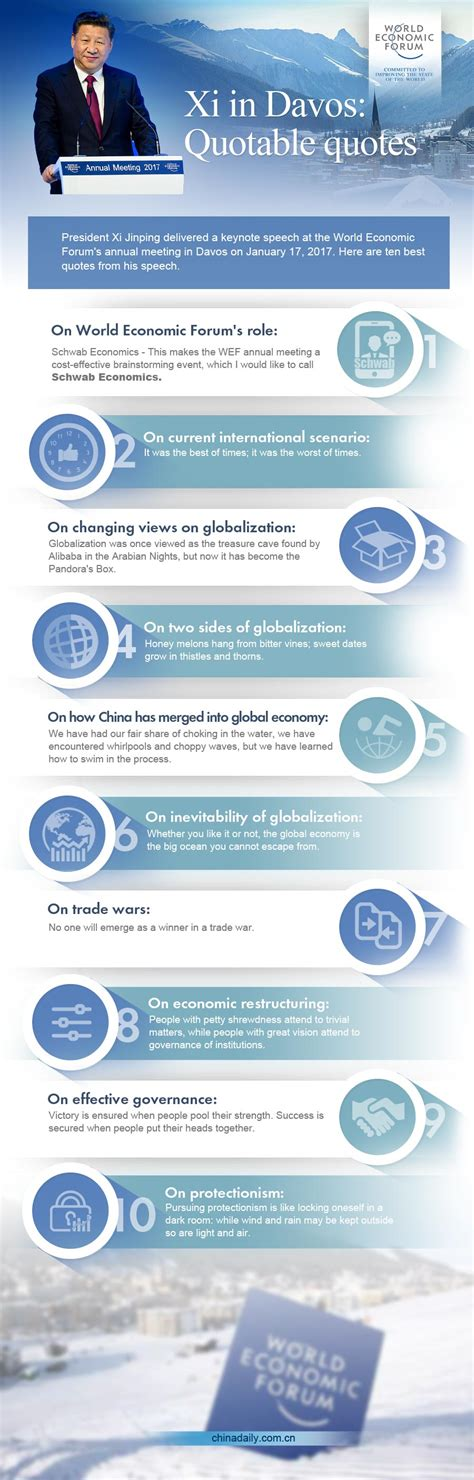 Xi in Davos: Quotable quotes - Chinadaily.com.cn