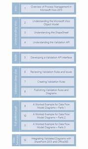 Microsoft Visio 2010 Business Process Diagramming And Validation Parker David John