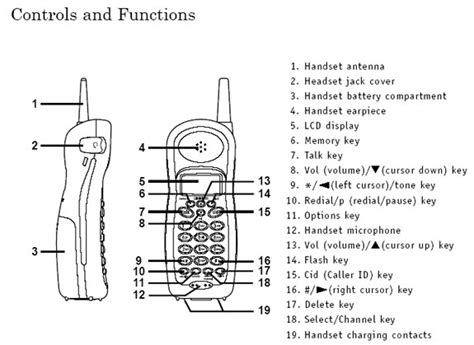 Diagram Of The Telephone by What Do You Call The Part Of A Phone That Is Not The