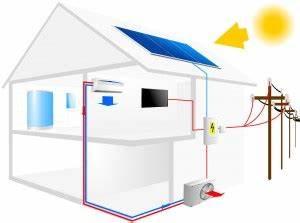 Installer Une Climatisation : la pose d une climatisation solaire pour un particulier ~ Melissatoandfro.com Idées de Décoration