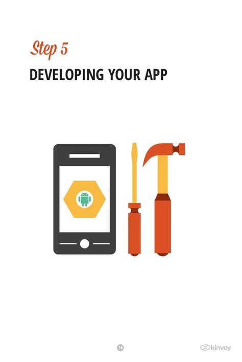 how to build an android app how to make an app android edition