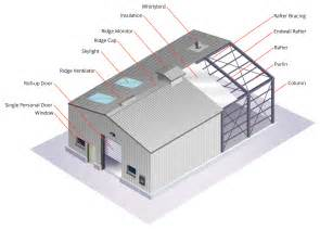 house plan designs tugela steel steel structure manufacturers south africa