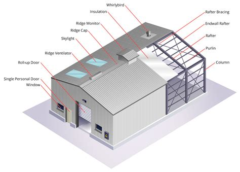 brick home floor plans tugela steel steel structure manufacturers south africa
