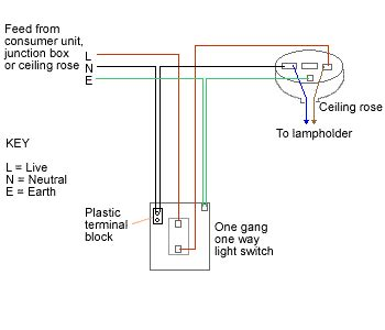 One Way Light Switch