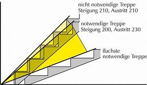 Steigung Berechnen In Grad : treppenrechner online treppen berechnen 97241 deko idee ideen treppen berechnen treppen ~ Themetempest.com Abrechnung