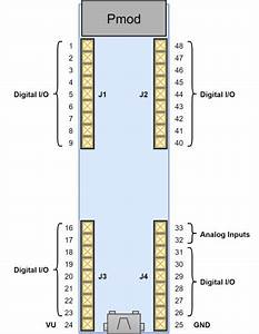 Pltw S7 Reference Manual  Reference Digilentinc