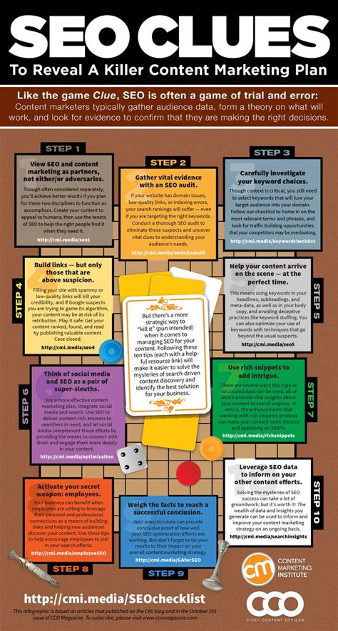 Seo Marketing Plan by 17 Best Ideas About Marketing Plan On Business