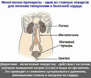 Мочегонные препараты при отеках при диабете