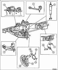 Suspensi U00f3n Trasera De La Super Duty F 250 Despiece