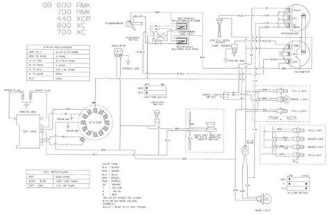 wiring diagram polaris ranger 800 diagram wiring diagram images