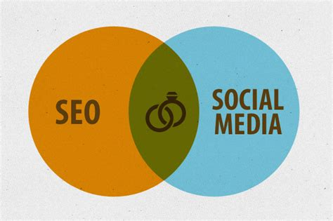 I Seo by Creating Social Media Micro Content With Seo