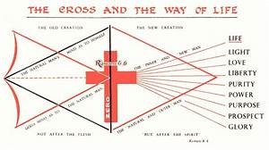 One Man U0026 39 S Journey In The Holy Spirit  End Times Church Witnessing  The Pattern Is The Son