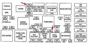 2008 Saturn Aura Xe Interior Fuse Box  U2022 Wiring Diagram For Free