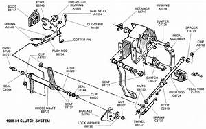 1968-81 Clutch System - Diagram View