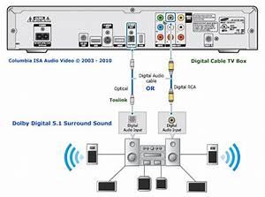 Wmii Personal Touch  Kabel Digital Audio  Optical    Spdif