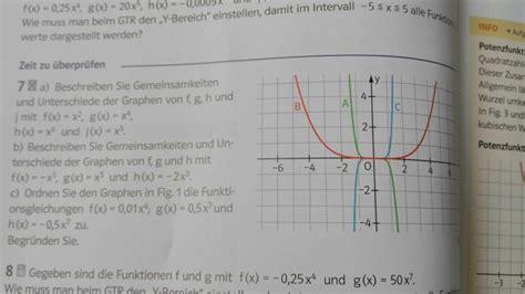 potenzfunktionen graphen zuordnen mathelounge