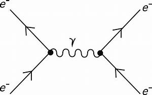 Feynman Diagrams Are Maths Not Physics