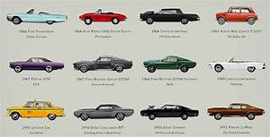 Illustrated Poster of Iconic Cars from Movies Cool Material