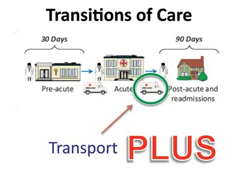 impact  emts   post discharge transition