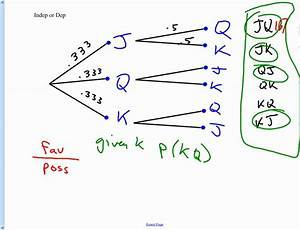Probability Independent Versus Dependent And Harder Tree