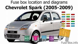 Fuse Box Location And Diagrams  Chevrolet Spark  2005