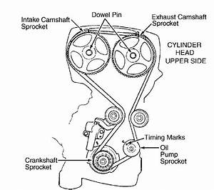 Diagram For Timing Marks For Crank Shaft And Oil Pump For 2004 Hyundai Sonata