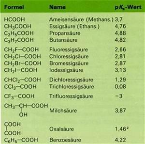 Ph Wert Berechnen Pks : carbons uren und ihre wichtigsten derivate ~ Themetempest.com Abrechnung