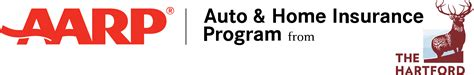 Read consumer reviews for auto insurance policies and plans. Aarp Hartford Home Insurance Complaints   Review Home Co