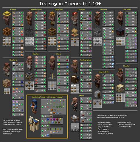 guias  chuletas utiles  minecraft minecraft