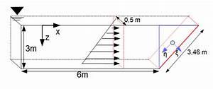 Schwerpunkt Berechnen Formel : druckkr fte auf eben geneigte rechteckige fl chen ~ Themetempest.com Abrechnung