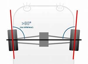 Parallélisme Voiture Explication : voiture qui tire gauche ou droite votre auto a tendance tirer ~ Medecine-chirurgie-esthetiques.com Avis de Voitures