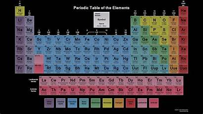 Periodic Table Elements Glass Wallpapers Desktop Screen