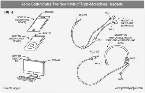 apple engineers new advanced noise cancellation headsets patently apple