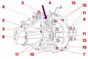 B2cb00fd   206 1 4 16v Getriebe Undicht   Peugeot 205