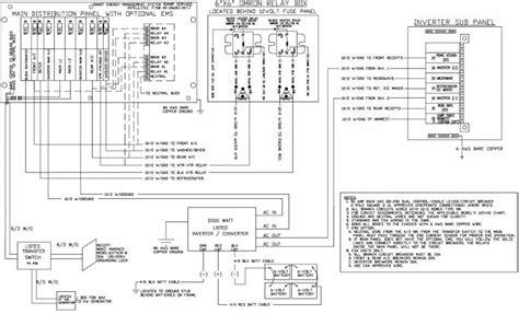 120v pcb panel irv2