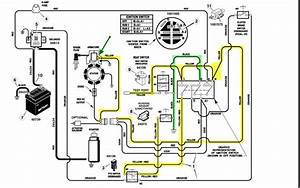 19 Hp Briggs And Stratton Wiring Diagram Diagrams Schematics Best Of  With Images